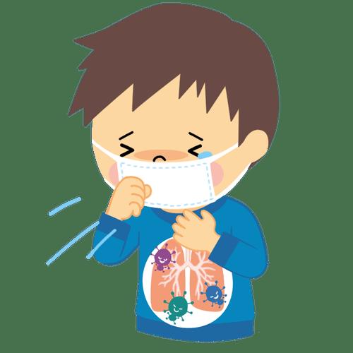 急性肺炎とは?症状や原因、予防や治療方法は?【コロナ感染→肺炎→重度化】