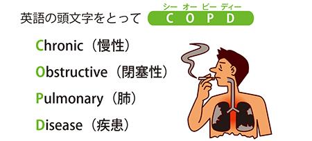 慢性閉塞性肺疾患(COPD)とは? 主な症状や原因、治療方法は?