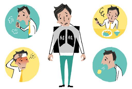 肺結核とは? 主な症状や原因、治療方法は?